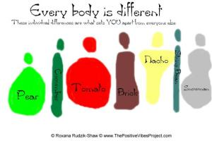 Everybody is Different logo